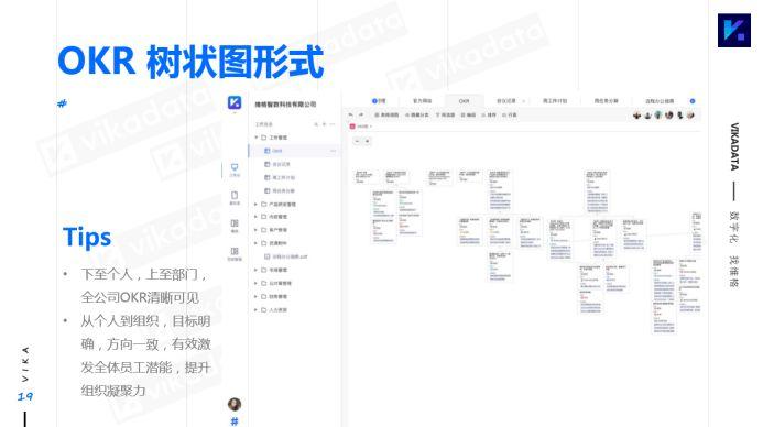 陈霈霖:远程办公才是数字化的终极魅力所在