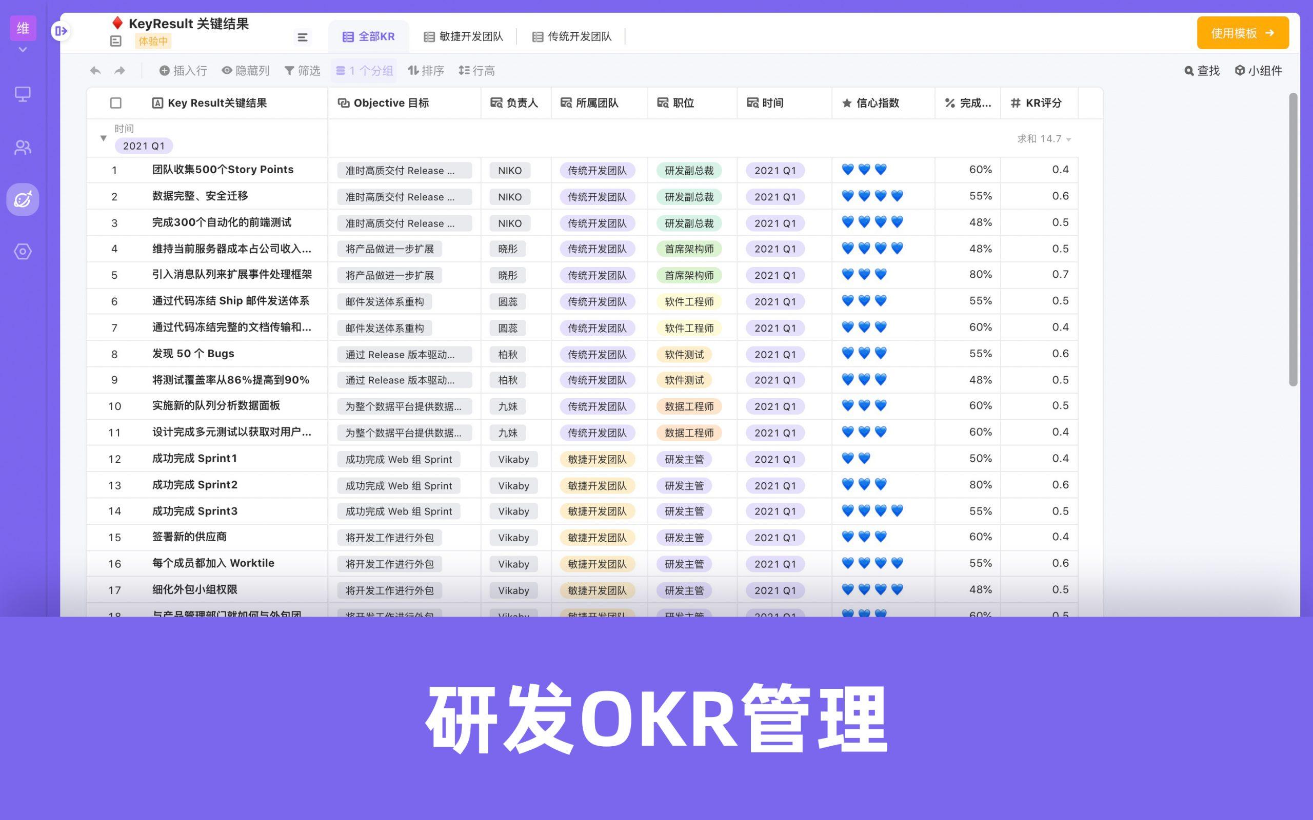 模板-研发OKR管理