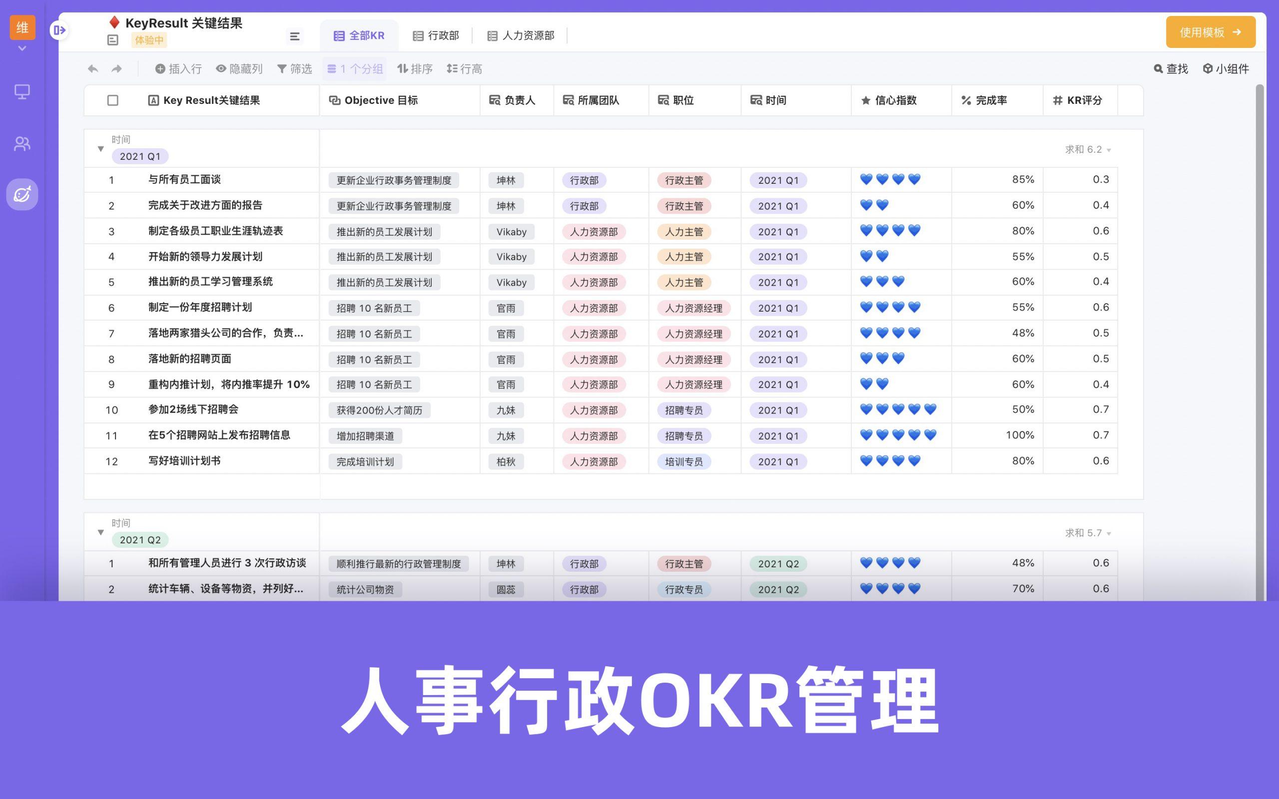 OKR模板-人事行政OKR管理