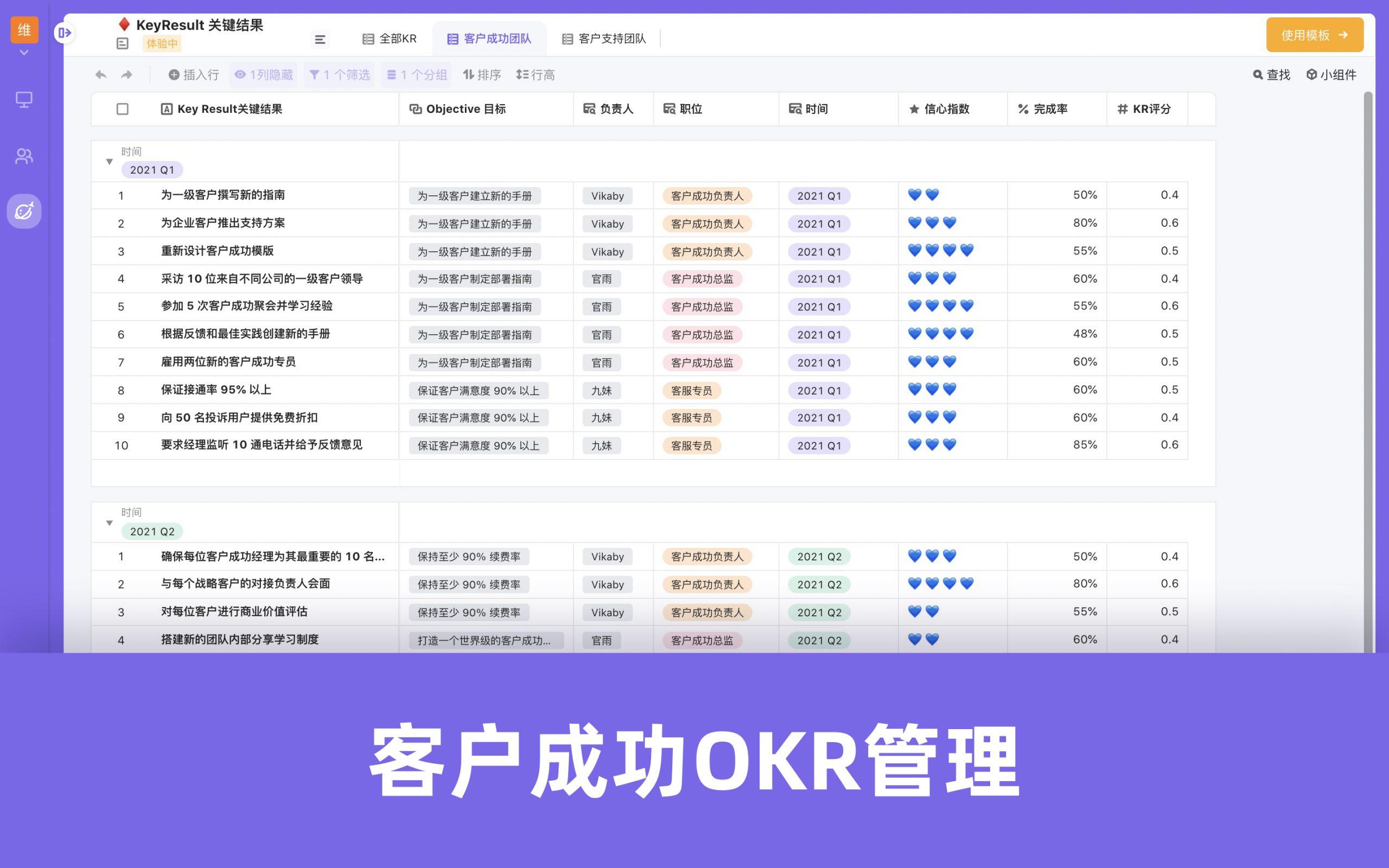 OKR模板-客户成功OKR管理