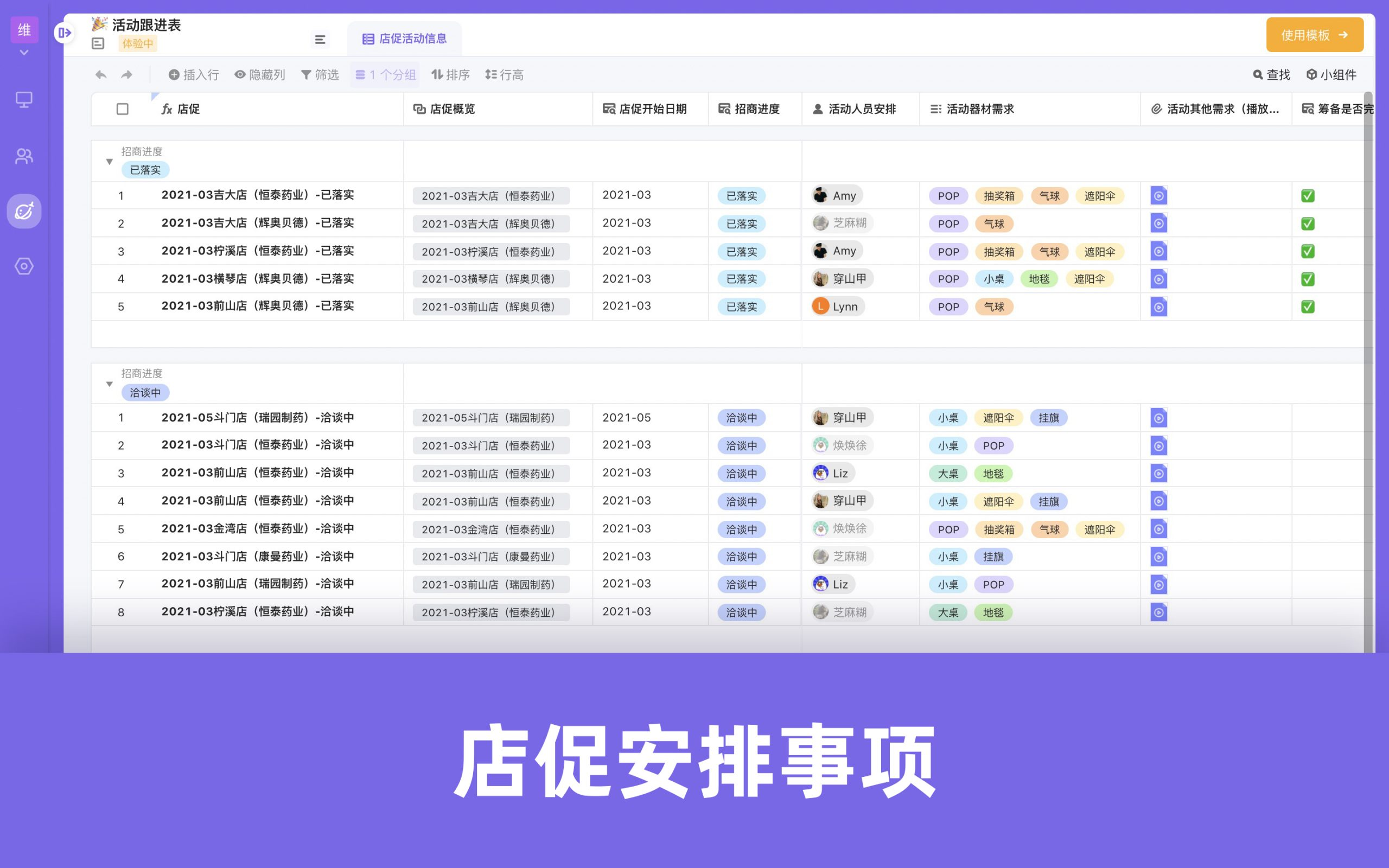 ZHMD模板-店促安排事项