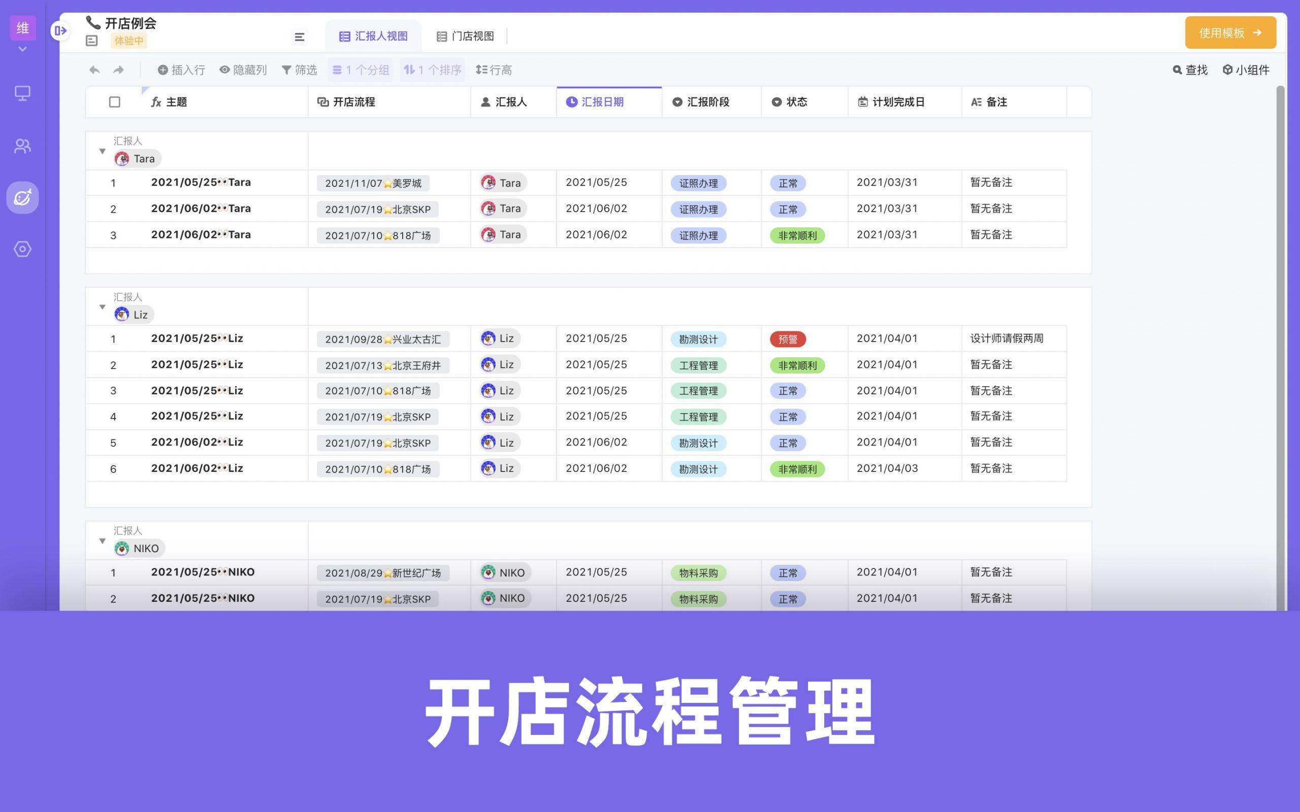 ZHMD模板-开店流程管理